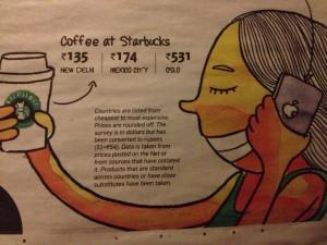 startbucks , besparen, india